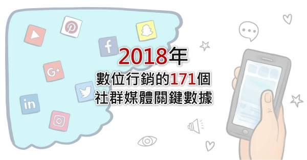 2018年數位行銷人員不可不知的171個社群媒體關鍵統計數據
