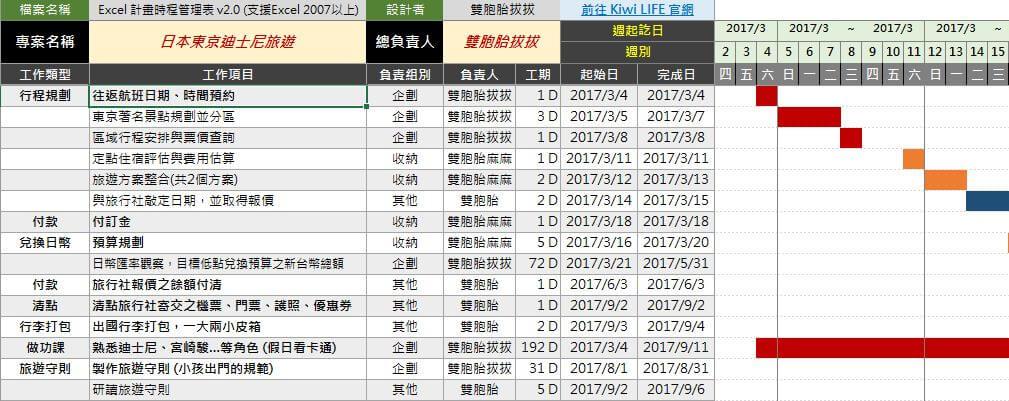 Excel 甘特圖