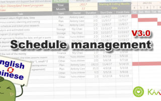 Free Gantt Chart Excel Template : Download the best tool
