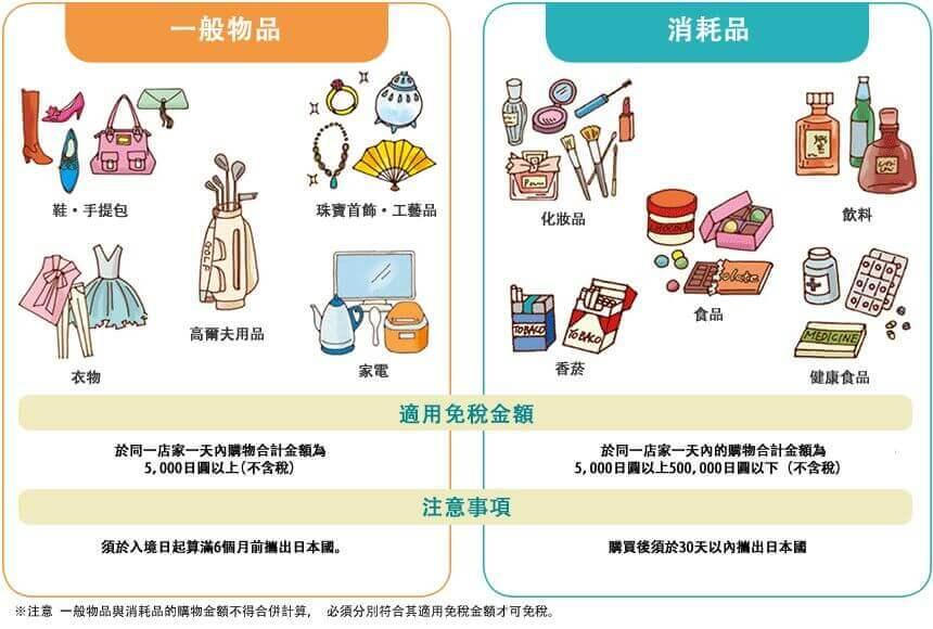 日本免稅商品