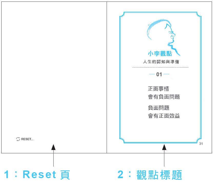 小李觀點 - Reset