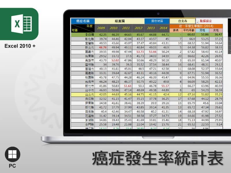 Excel 台灣癌症發生率統計表