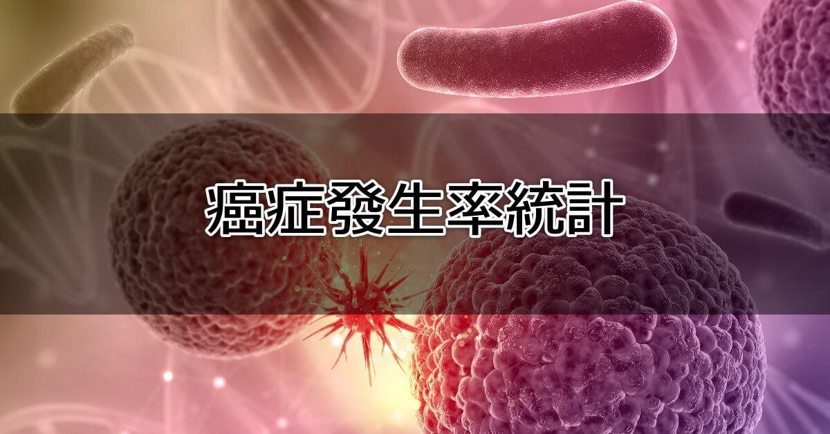 台灣各縣市癌症發生率統計排名、排行榜查詢表單