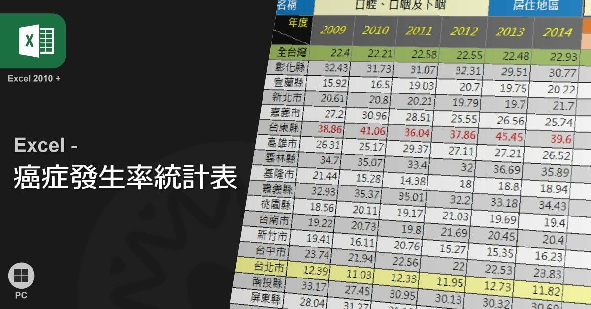 Excel台灣癌症發生率統計表
