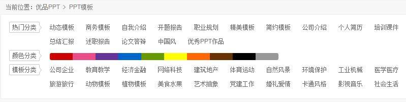 優品PPT - 簡報分類列表